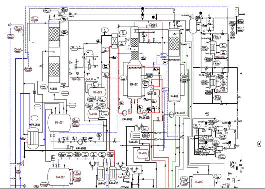 Hpe Engineering